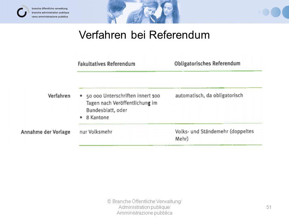 Verfahren bei Referendum 51 © Branche Öffentliche Verwaltung/ Administration publique/ Amministrazione pubblica