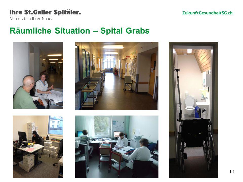18 Räumliche Situation – Spital Grabs