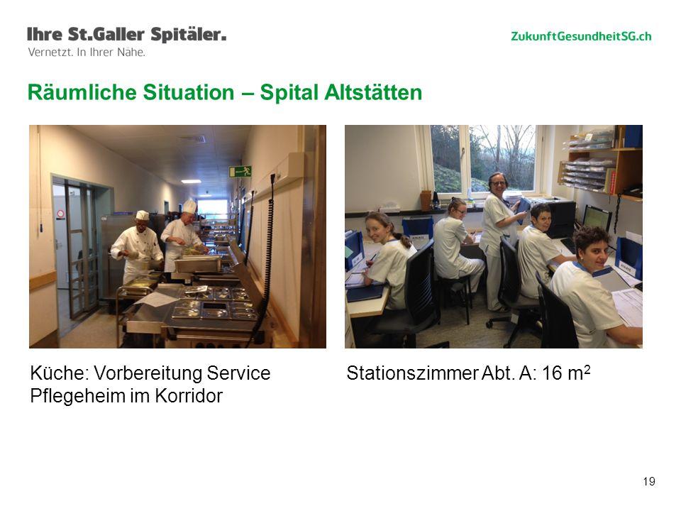 19 Räumliche Situation – Spital Altstätten Stationszimmer Abt.