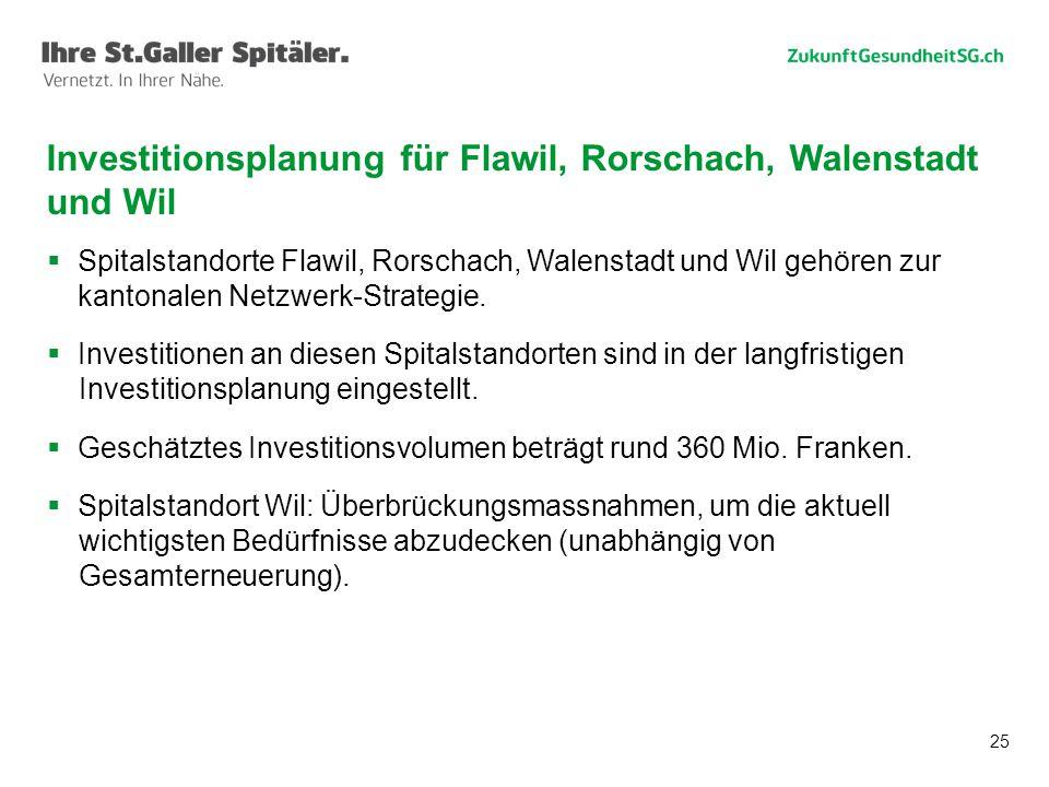 25 Investitionsplanung für Flawil, Rorschach, Walenstadt und Wil  Spitalstandorte Flawil, Rorschach, Walenstadt und Wil gehören zur kantonalen Netzwerk-Strategie.