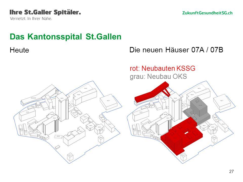 27 Das Kantonsspital St.Gallen Heute Die neuen Häuser 07A / 07B rot: Neubauten KSSG grau: Neubau OKS