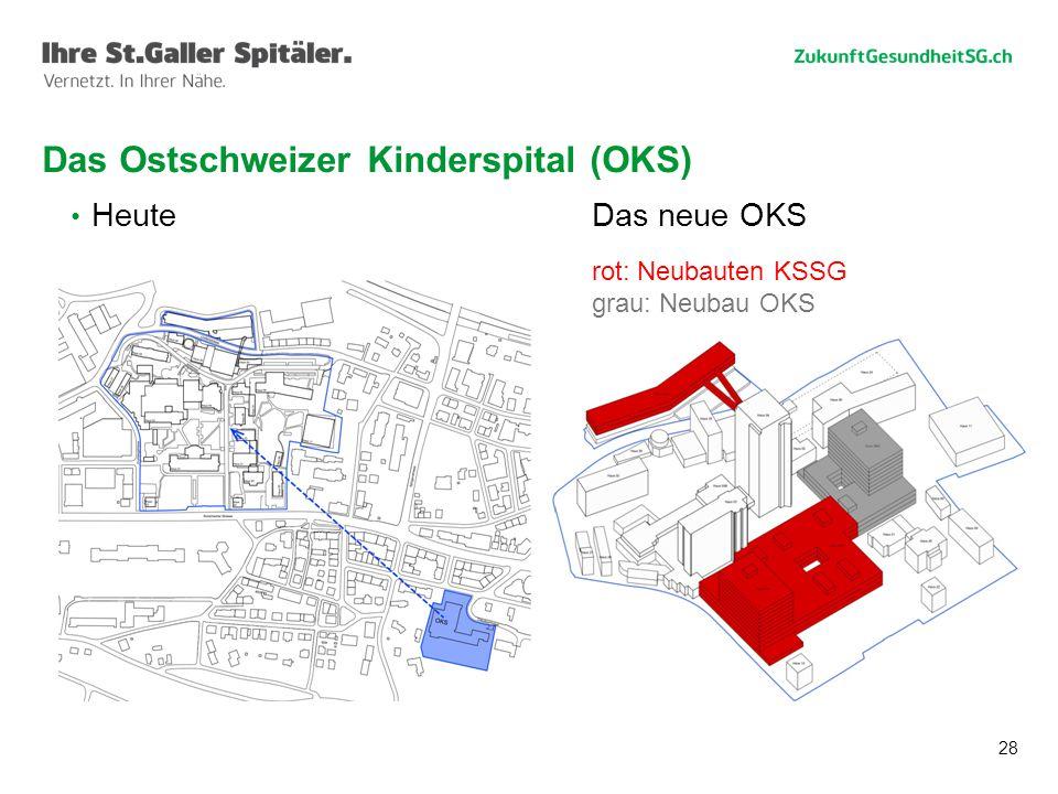28 Das Ostschweizer Kinderspital (OKS) HeuteDas neue OKS rot: Neubauten KSSG grau: Neubau OKS