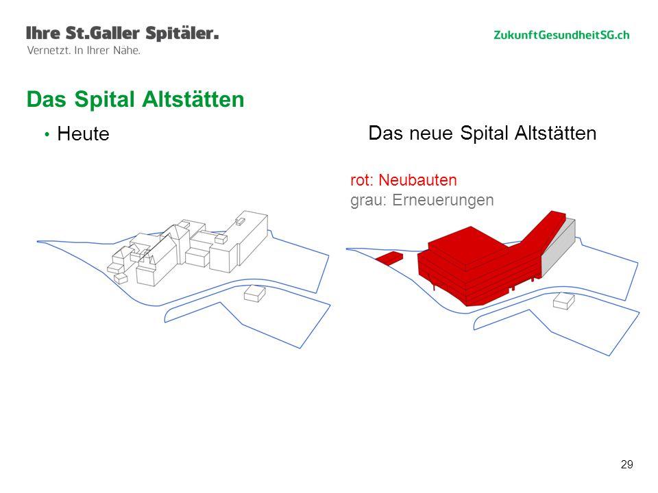 29 Das Spital Altstätten Heute Das neue Spital Altstätten rot: Neubauten grau: Erneuerungen