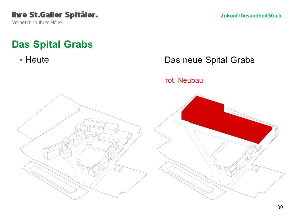 30 Das Spital Grabs Heute Das neue Spital Grabs rot: Neubau
