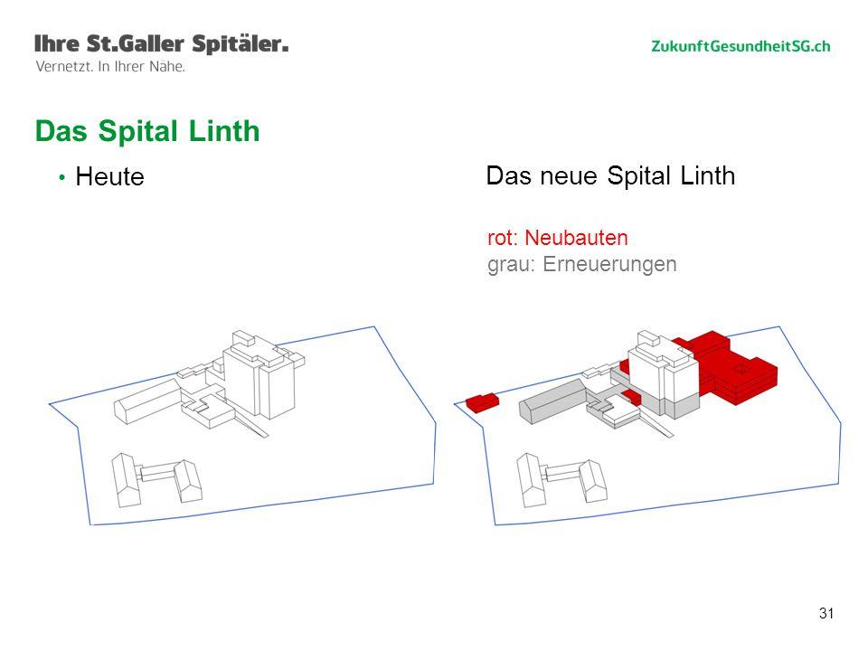 31 Das Spital Linth Heute Das neue Spital Linth rot: Neubauten grau: Erneuerungen