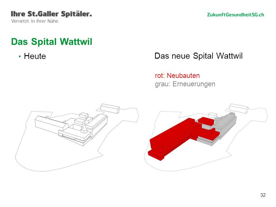 32 Das Spital Wattwil Heute Das neue Spital Wattwil rot: Neubauten grau: Erneuerungen