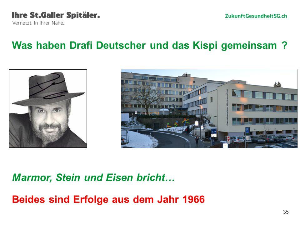 35 Was haben Drafi Deutscher und das Kispi gemeinsam .