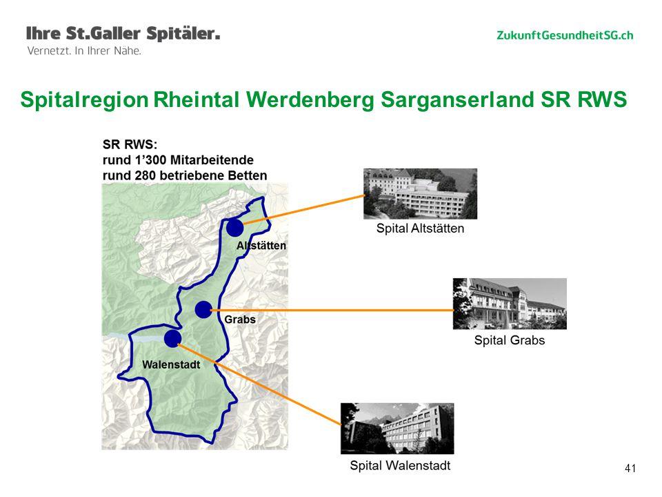 41 Spitalregion Rheintal Werdenberg Sarganserland SR RWS
