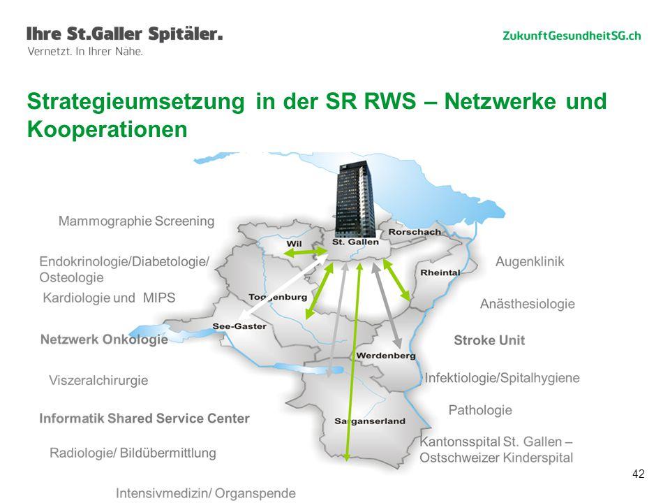 42 Strategieumsetzung in der SR RWS – Netzwerke und Kooperationen