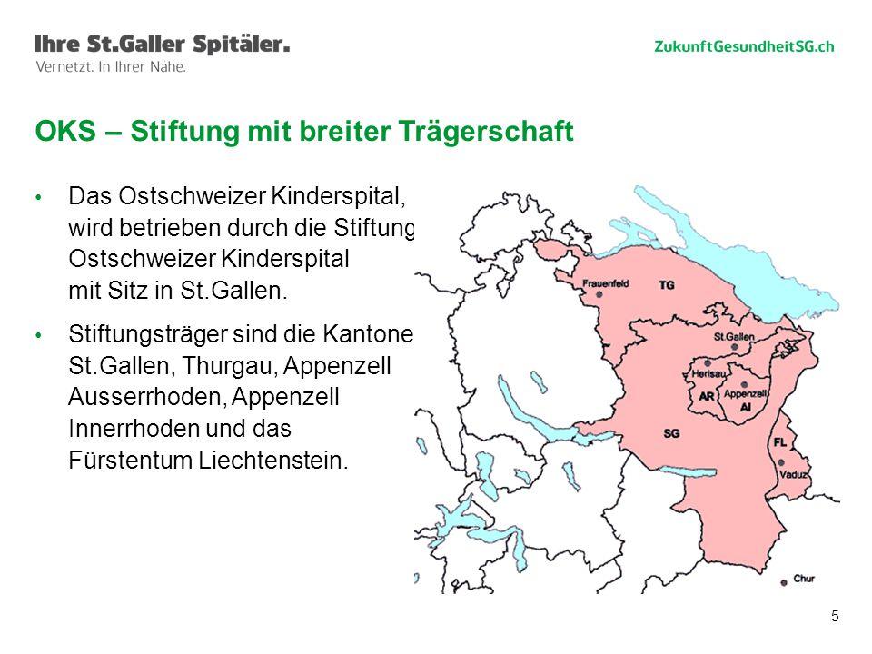 5 Das Ostschweizer Kinderspital, wird betrieben durch die Stiftung Ostschweizer Kinderspital mit Sitz in St.Gallen.