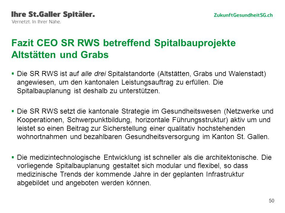 50  Die SR RWS ist auf alle drei Spitalstandorte (Altstätten, Grabs und Walenstadt) angewiesen, um den kantonalen Leistungsauftrag zu erfüllen.