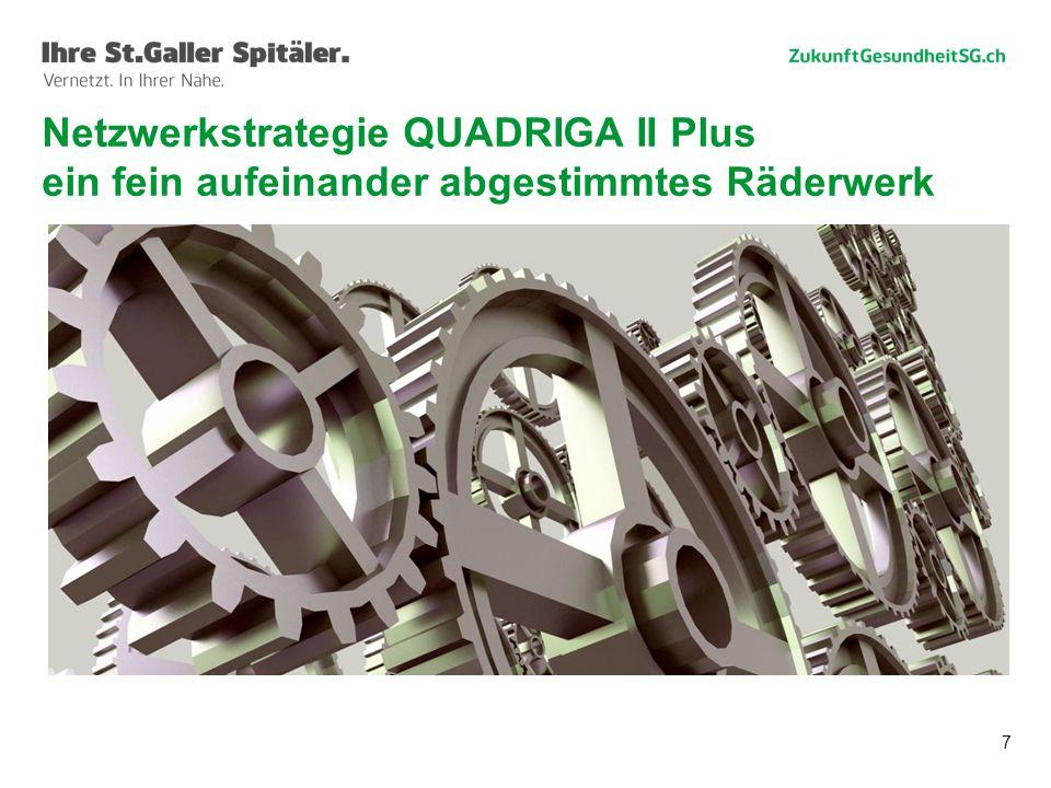 7 Netzwerkstrategie QUADRIGA II Plus ein fein aufeinander abgestimmtes Räderwerk