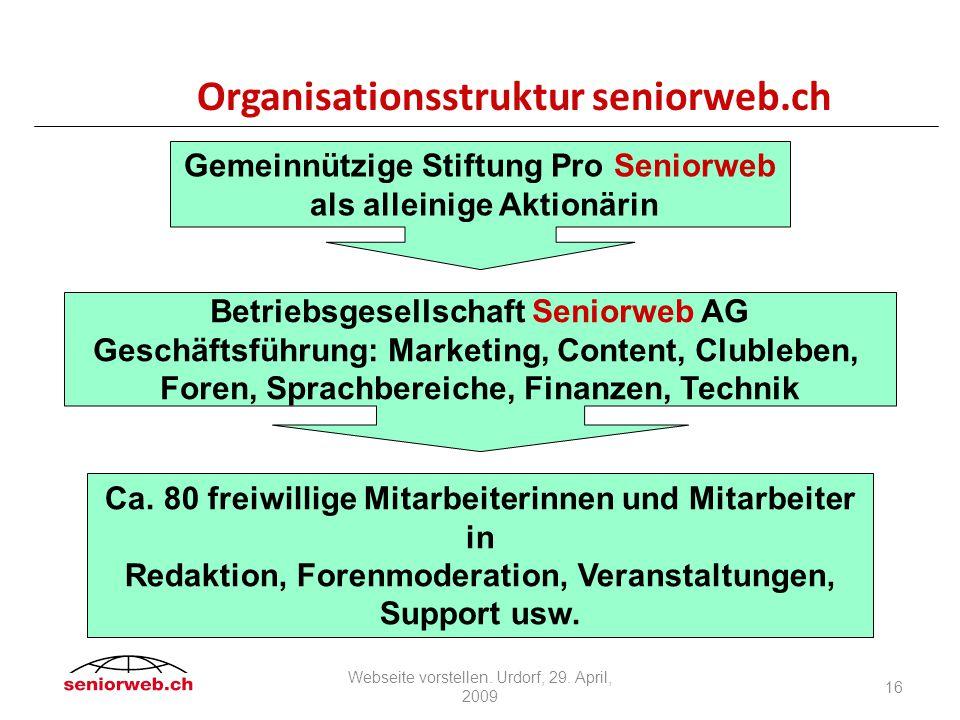 Organisationsstruktur seniorweb.ch Gemeinnützige Stiftung Pro Seniorweb als alleinige Aktionärin Betriebsgesellschaft Seniorweb AG Geschäftsführung: Marketing, Content, Clubleben, Foren, Sprachbereiche, Finanzen, Technik Ca.