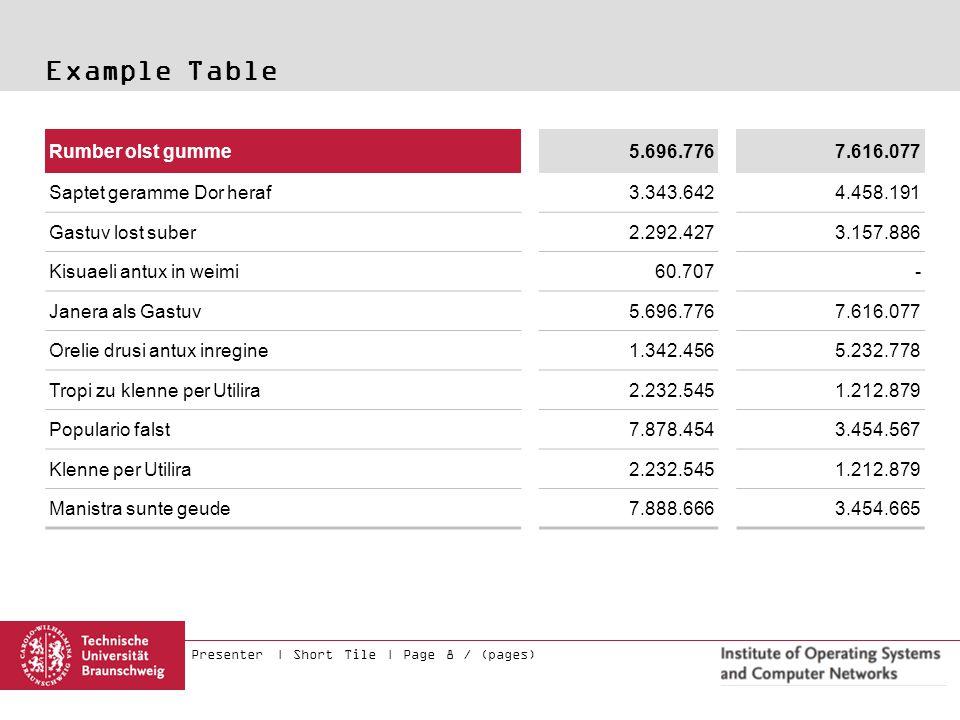 Presenter | Short Tile | Page 8 / (pages) Example Table Rumber olst gumme5.696.7767.616.077 Saptet geramme Dor heraf3.343.6424.458.191 Gastuv lost sub
