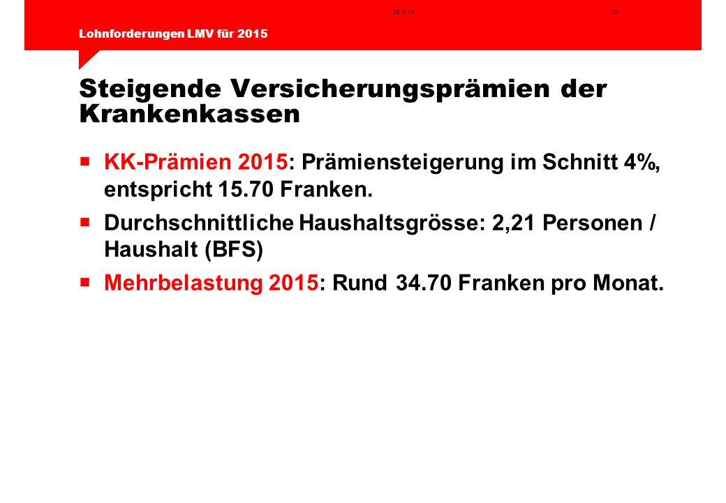 13 Lohnforderungen LMV für 2015 26.9.14 Steigende Versicherungsprämien der Krankenkassen  KK-Prämien 2015: Prämiensteigerung im Schnitt 4%, entsprich