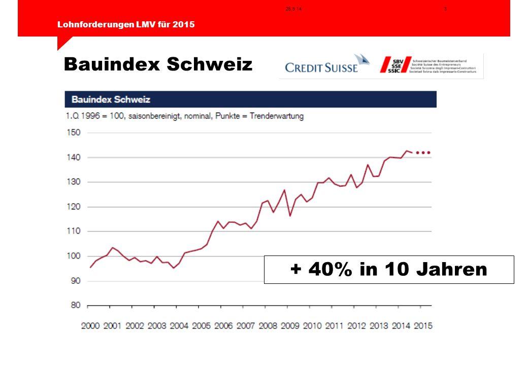 3 Lohnforderungen LMV für 2015 26.9.14 Bauindex Schweiz + 40% in 10 Jahren