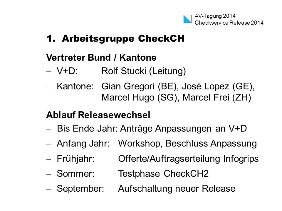 AV-Tagung 2014 Checkservice Release 2014 1.