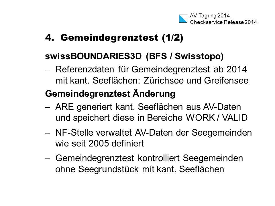 AV-Tagung 2014 Checkservice Release 2014 4.Gemeindegrenztest (2/2) Kant.