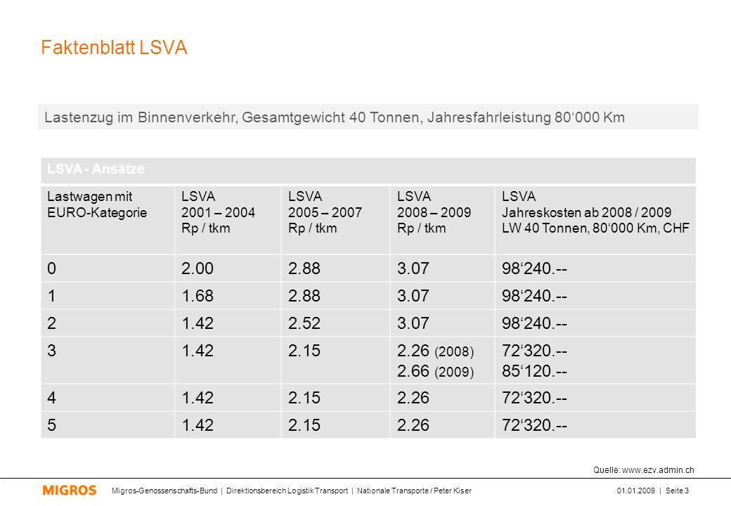 Migros-Genossenschafts-Bund | Direktionsbereich Logistik Transport | Nationale Transporte / Peter Kiser01.01.2009 | Seite 3 Faktenblatt LSVA Quelle: www.ezv.admin.ch Lastenzug im Binnenverkehr, Gesamtgewicht 40 Tonnen, Jahresfahrleistung 80'000 Km LSVA - Ansätze Lastwagen mit EURO-Kategorie LSVA 2001 – 2004 Rp / tkm LSVA 2005 – 2007 Rp / tkm LSVA 2008 – 2009 Rp / tkm LSVA Jahreskosten ab 2008 / 2009 LW 40 Tonnen, 80'000 Km, CHF 02.002.883.0798'240.-- 11.682.883.0798'240.-- 21.422.523.0798'240.-- 31.422.152.26 (2008) 2.66 (2009) 72'320.-- 85'120.-- 41.422.152.2672'320.-- 51.422.152.2672'320.--