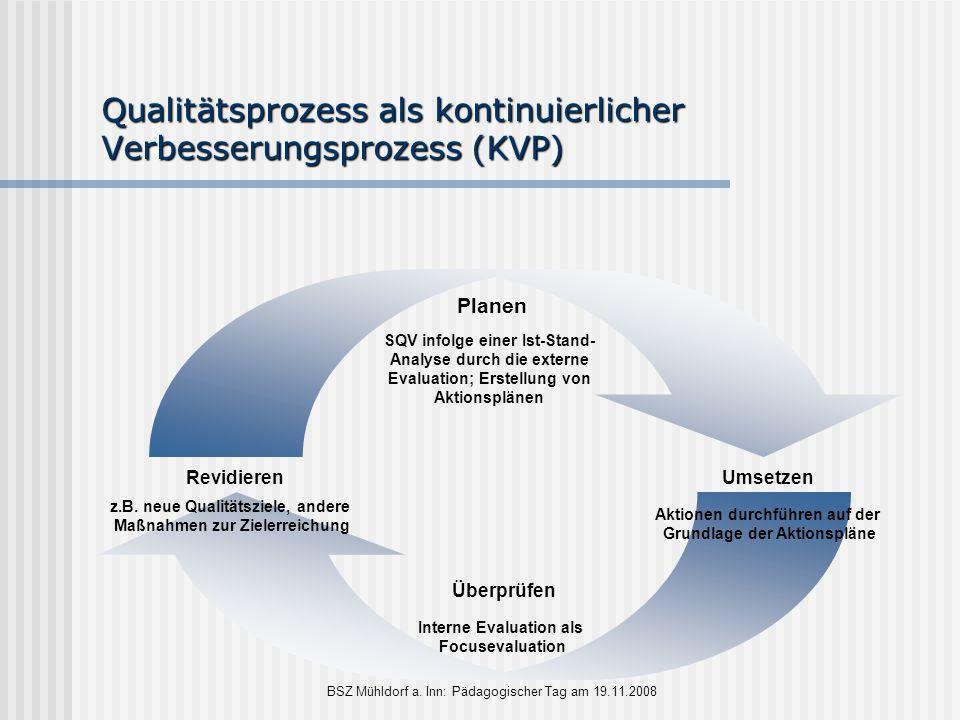 BSZ Mühldorf a. Inn: Pädagogischer Tag am 19.11.2008 Qualitätsprozess als kontinuierlicher Verbesserungsprozess (KVP) Planen SQV infolge einer Ist-Sta