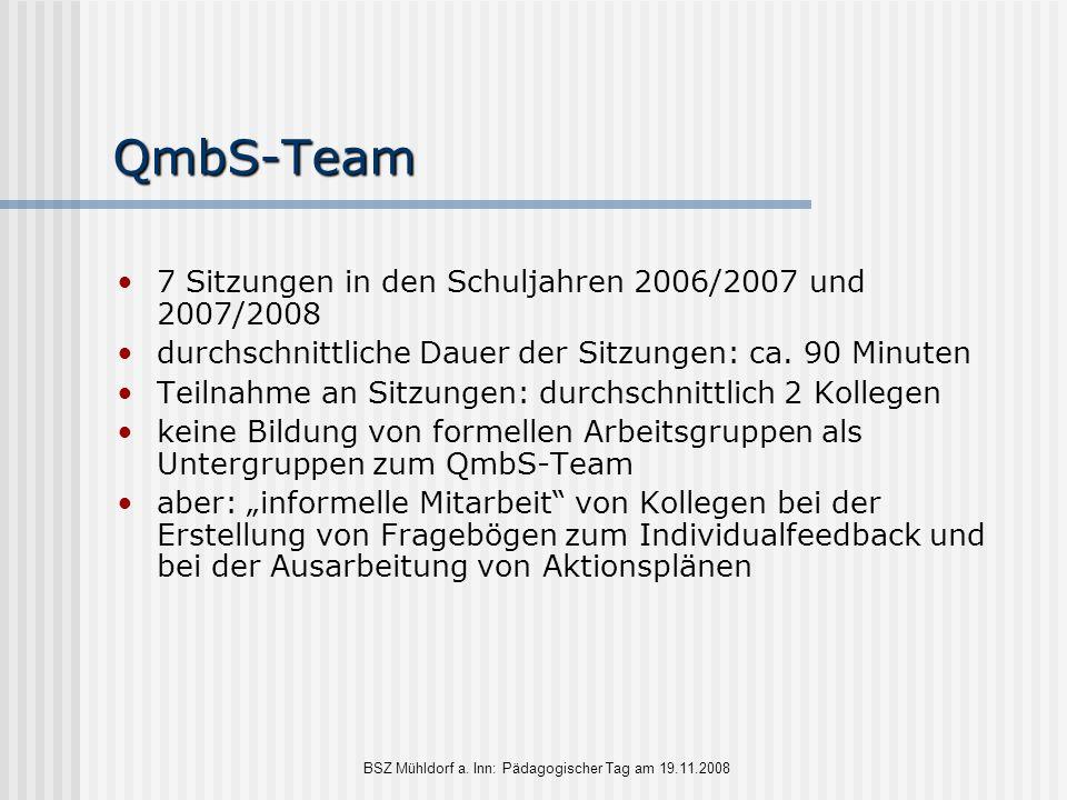 BSZ Mühldorf a. Inn: Pädagogischer Tag am 19.11.2008 QmbS-Team 7 Sitzungen in den Schuljahren 2006/2007 und 2007/2008 durchschnittliche Dauer der Sitz