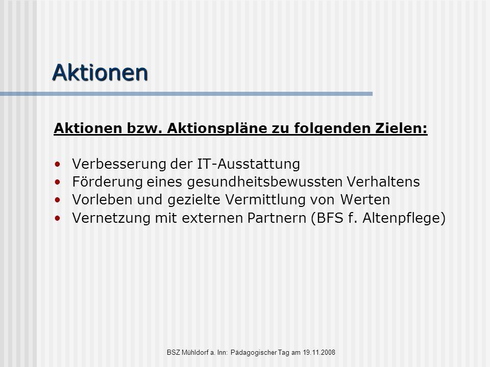 BSZ Mühldorf a. Inn: Pädagogischer Tag am 19.11.2008 Aktionen Aktionen bzw. Aktionspläne zu folgenden Zielen: Verbesserung der IT-Ausstattung Förderun