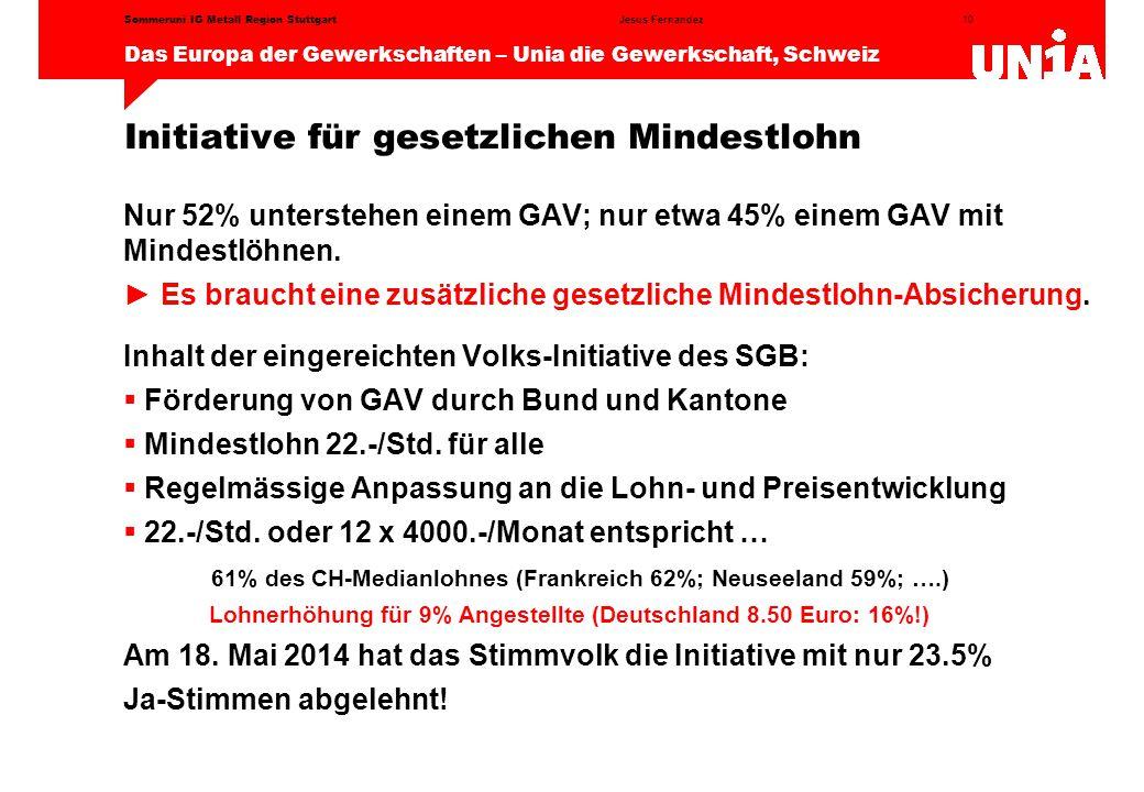 10 Das Europa der Gewerkschaften – Unia die Gewerkschaft, Schweiz Jesus FernandezSommeruni IG Metall Region Stuttgart Initiative für gesetzlichen Mindestlohn Nur 52% unterstehen einem GAV; nur etwa 45% einem GAV mit Mindestlöhnen.