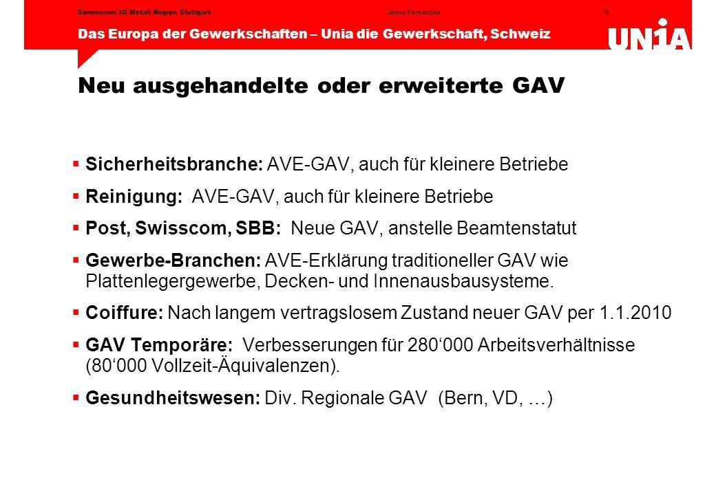 18 Das Europa der Gewerkschaften – Unia die Gewerkschaft, Schweiz Jesus FernandezSommeruni IG Metall Region Stuttgart Neu ausgehandelte oder erweiterte GAV  Sicherheitsbranche: AVE-GAV, auch für kleinere Betriebe  Reinigung: AVE-GAV, auch für kleinere Betriebe  Post, Swisscom, SBB: Neue GAV, anstelle Beamtenstatut  Gewerbe-Branchen: AVE-Erklärung traditioneller GAV wie Plattenlegergewerbe, Decken- und Innenausbausysteme.