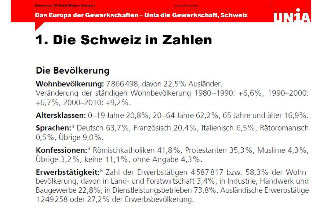 3 Das Europa der Gewerkschaften – Unia die Gewerkschaft, Schweiz Jesus FernandezSommeruni IG Metall Region Stuttgart 1.