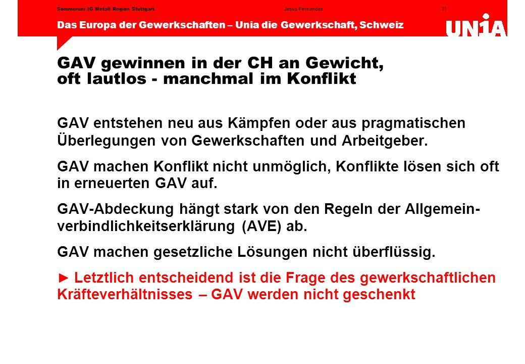 31 Das Europa der Gewerkschaften – Unia die Gewerkschaft, Schweiz Jesus FernandezSommeruni IG Metall Region Stuttgart GAV gewinnen in der CH an Gewicht, oft lautlos - manchmal im Konflikt GAV entstehen neu aus Kämpfen oder aus pragmatischen Überlegungen von Gewerkschaften und Arbeitgeber.