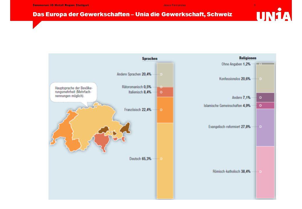 6 Das Europa der Gewerkschaften – Unia die Gewerkschaft, Schweiz Jesus FernandezSommeruni IG Metall Region Stuttgart