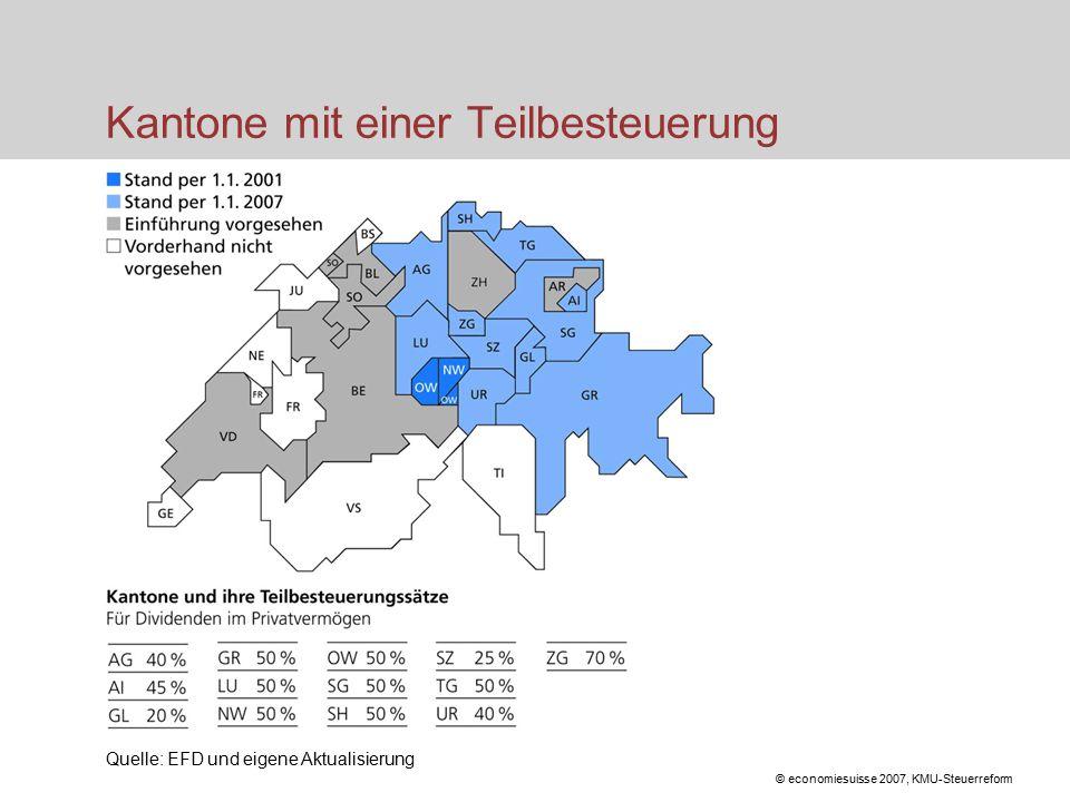 © economiesuisse 2007, KMU-Steuerreform Kantone mit einer Teilbesteuerung Quelle: EFD und eigene Aktualisierung