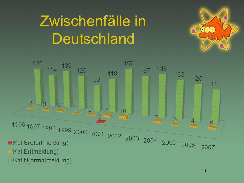10 Zwischenfälle in Deutschland