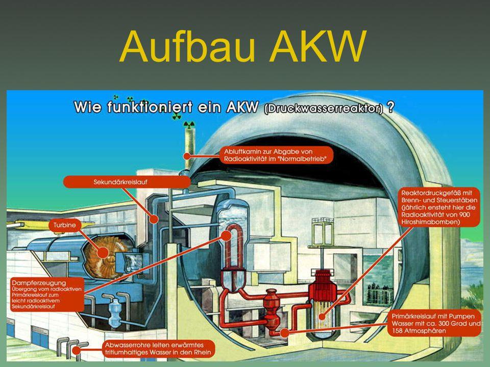 4 Aufbau AKW 4