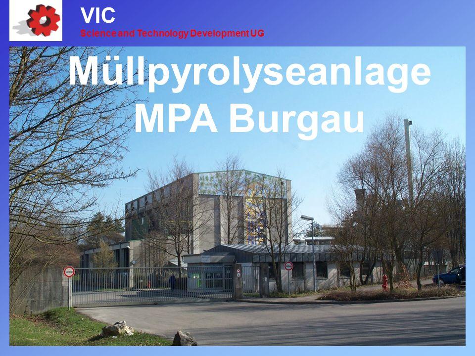 Müllpyrolyseanlage MPA Burgau VIC Science and Technology Development UG
