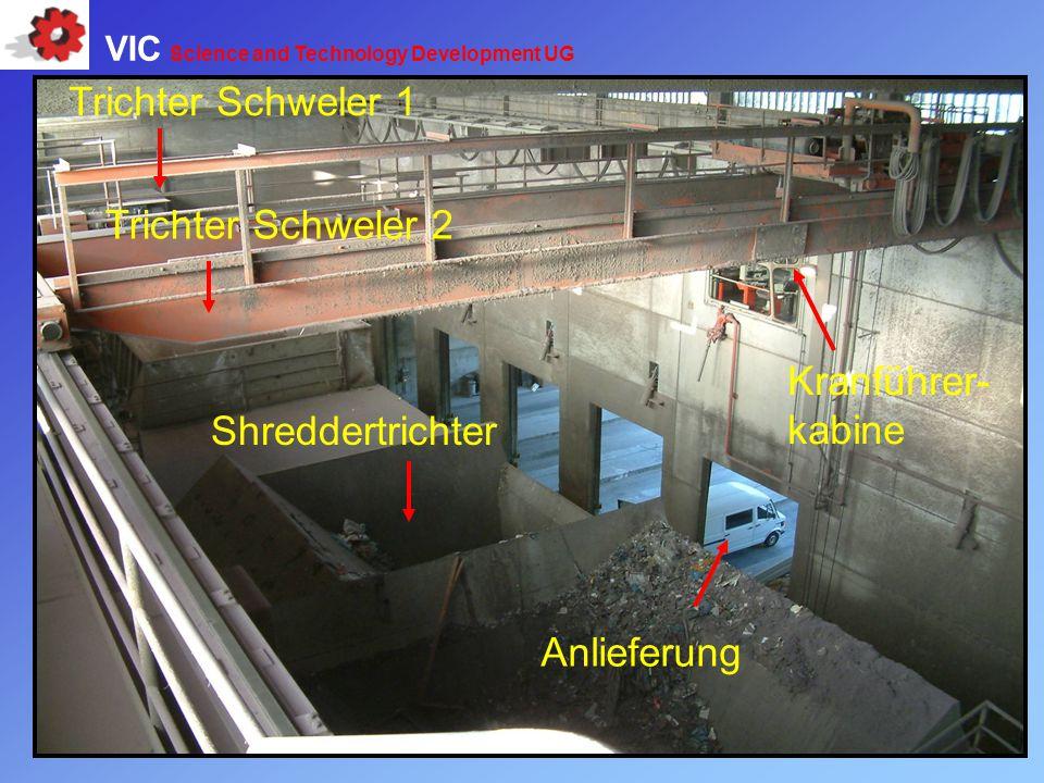 Anlieferung Kranführer- kabine Trichter Schweler 2 Shreddertrichter Trichter Schweler 1 VIC Science and Technology Development UG