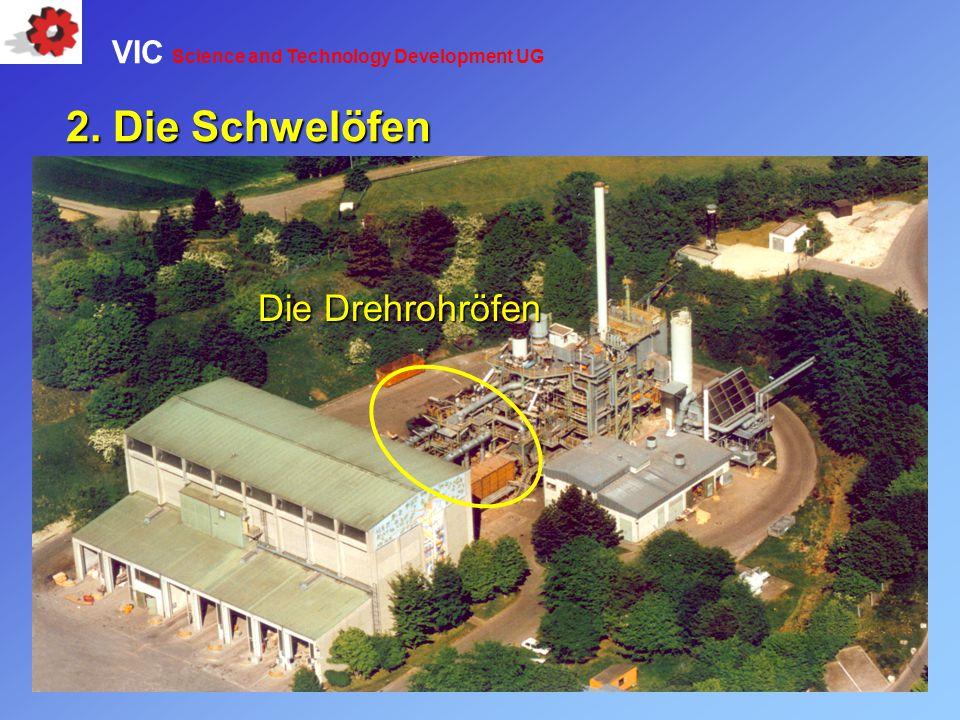 Die Drehrohröfen 2. Die Schwelöfen VIC Science and Technology Development UG