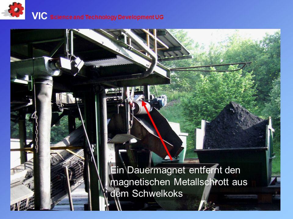 Ein Dauermagnet entfernt den magnetischen Metallschrott aus dem Schwelkoks VIC Science and Technology Development UG
