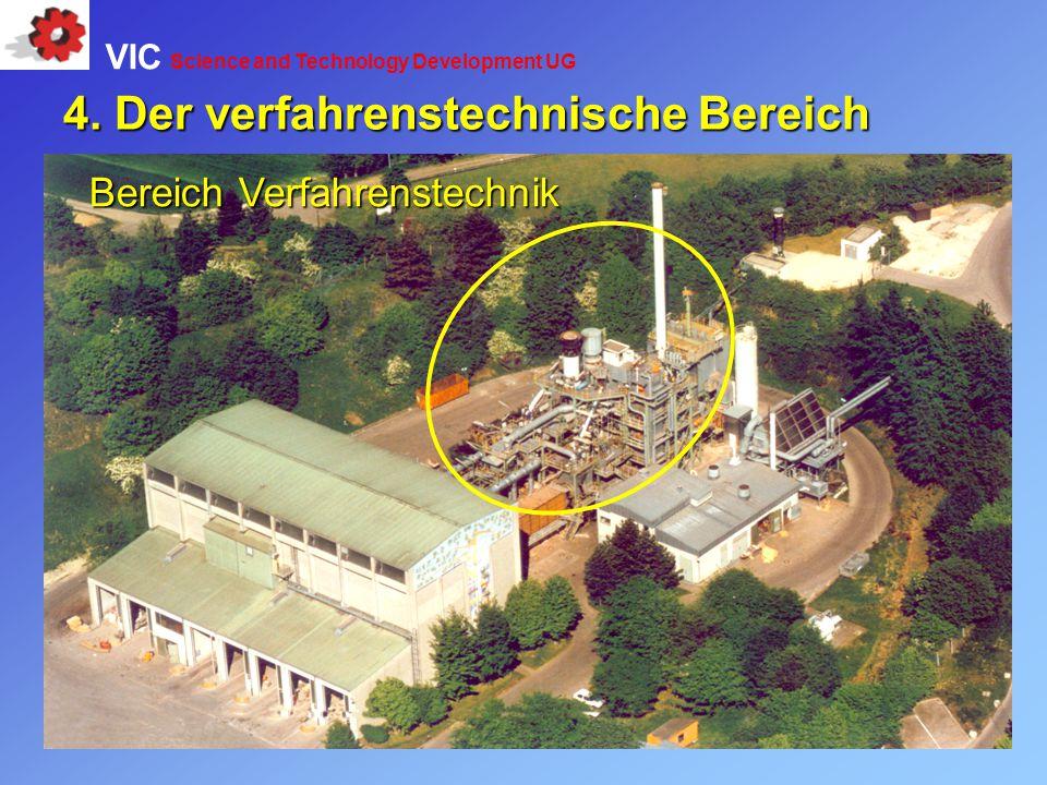 Bereich Verfahrenstechnik 4. Der verfahrenstechnische Bereich VIC Science and Technology Development UG