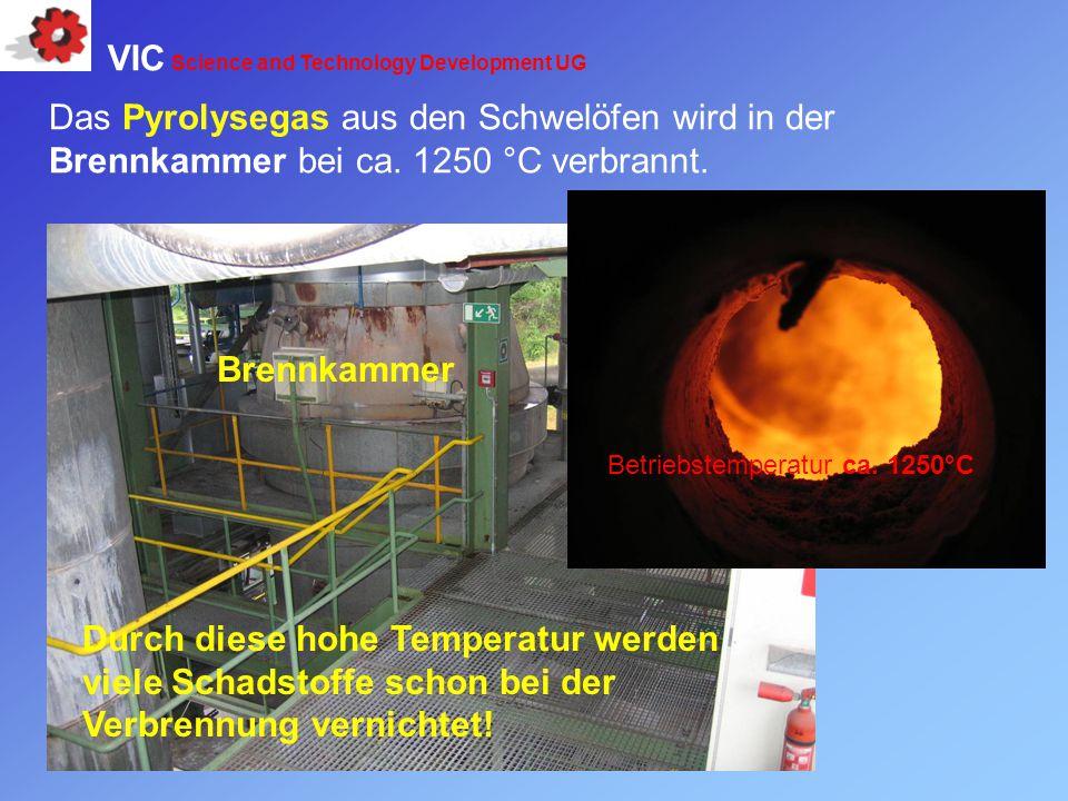 Betriebstemperatur ca. 1250°C Das Pyrolysegas aus den Schwelöfen wird in der Brennkammer bei ca. 1250 °C verbrannt. Brennkammer Durch diese hohe Tempe