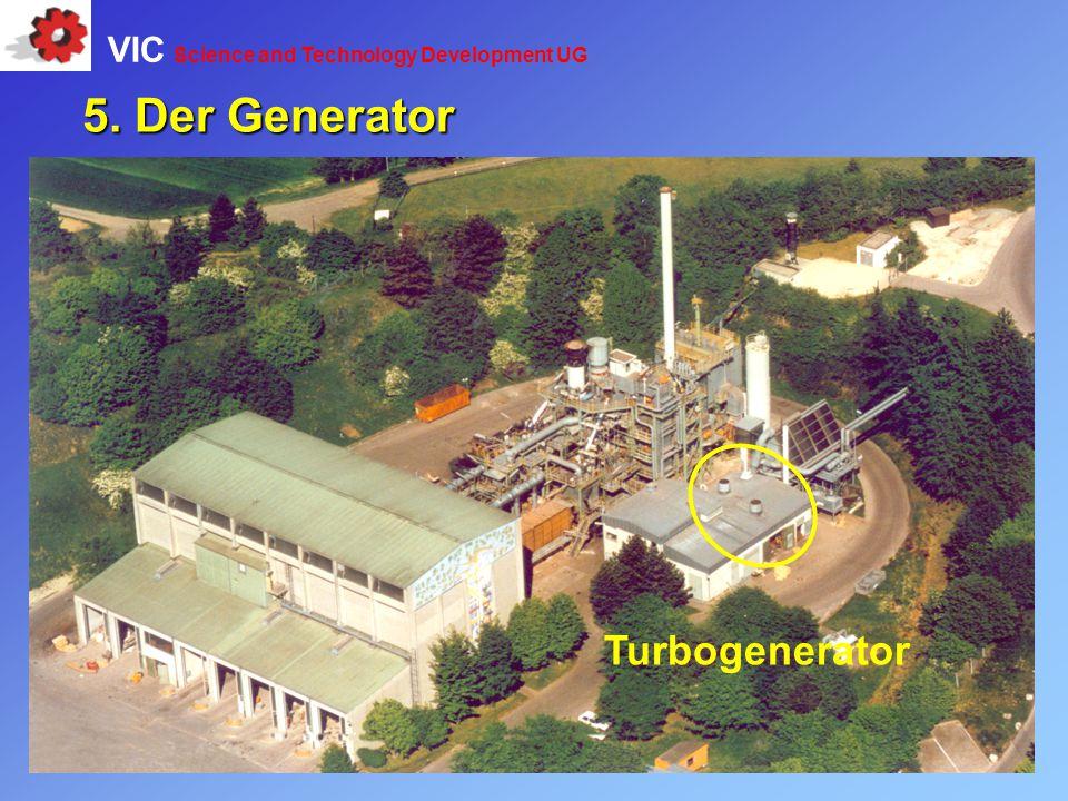 Turbogenerator 5. Der Generator VIC Science and Technology Development UG
