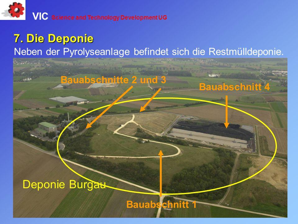 Deponie Burgau 7. Die Deponie Bauabschnitt 1 Bauabschnitte 2 und 3 Bauabschnitt 4 Neben der Pyrolyseanlage befindet sich die Restmülldeponie. VIC Scie