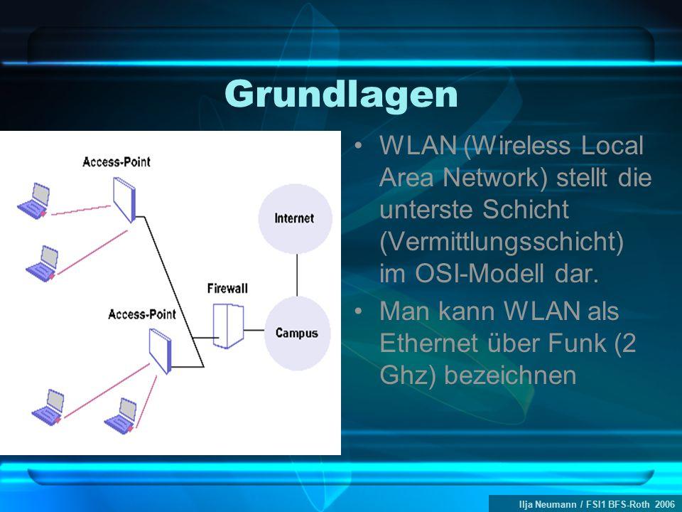 Ilja Neumann / FSI1 BFS-Roth 2006 Grundlagen WLAN (Wireless Local Area Network) stellt die unterste Schicht (Vermittlungsschicht) im OSI-Modell dar.