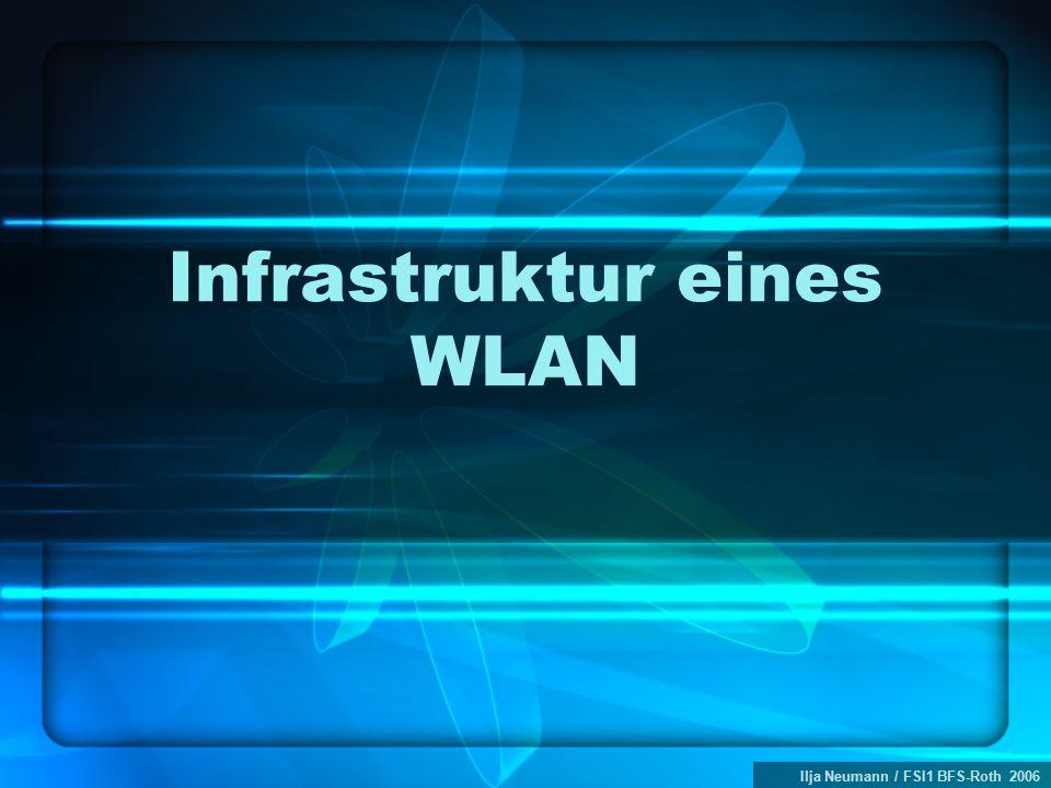 Ilja Neumann / FSI1 BFS-Roth 2006 Infrastruktur eines WLAN