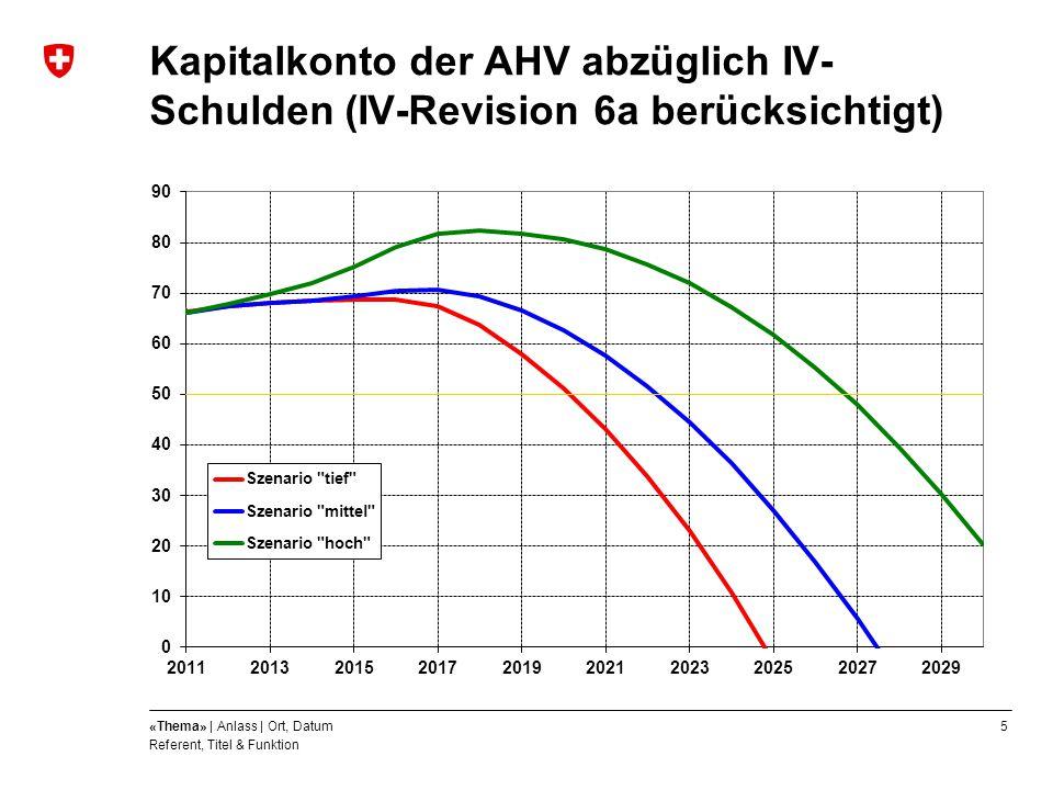 5«Thema» | Anlass | Ort, Datum Referent, Titel & Funktion Kapitalkonto der AHV abzüglich IV- Schulden (IV-Revision 6a berücksichtigt)
