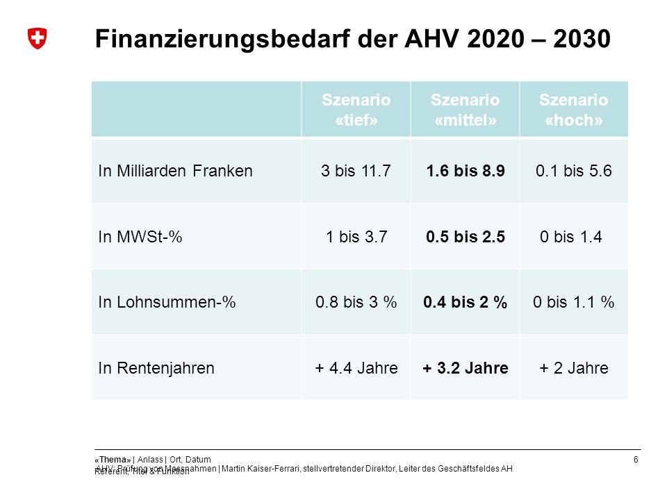 6«Thema» | Anlass | Ort, Datum Referent, Titel & Funktion Finanzierungsbedarf der AHV 2020 – 2030 Szenario «tief» Szenario «mittel» Szenario «hoch» In
