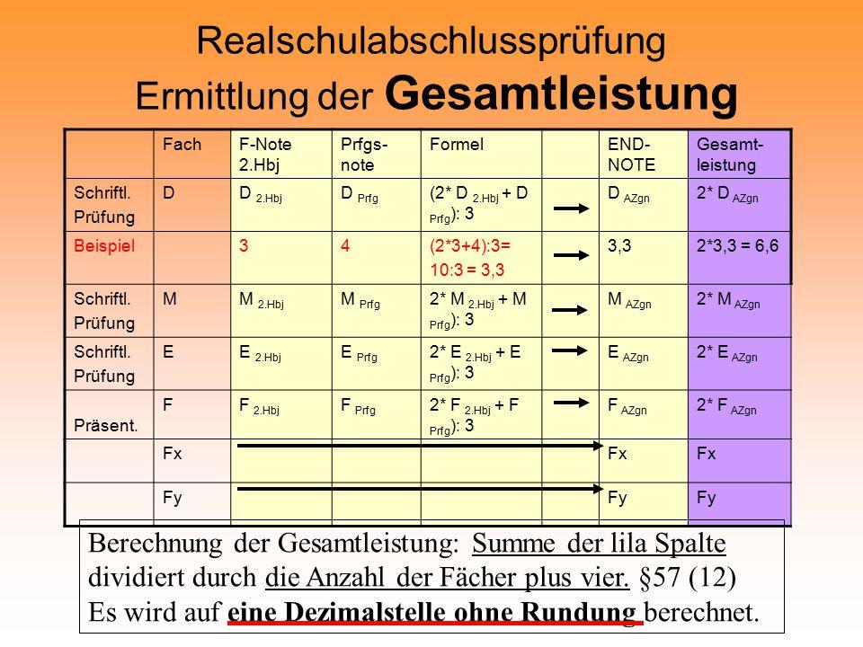 Realschulabschlussprüfung Ermittlung der Gesamtleistung FachF-Note 2.Hbj Prfgs- note FormelEND- NOTE Gesamt- leistung Schriftl.