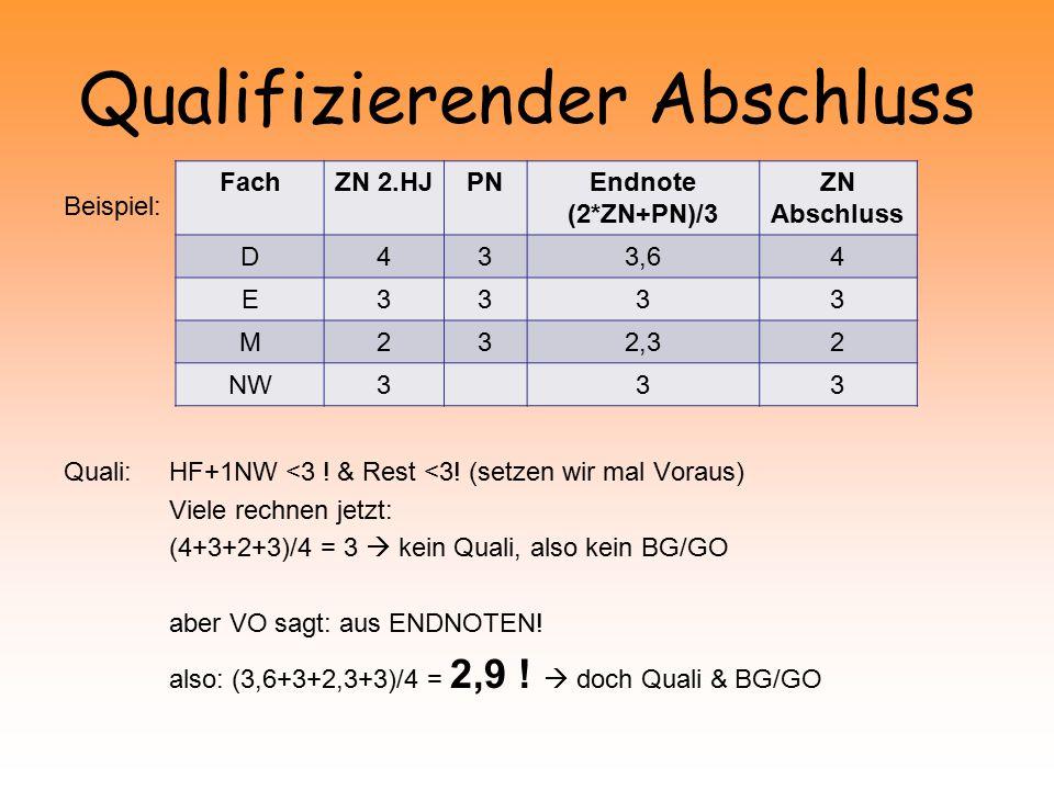 Qualifizierender Abschluss Beispiel: Quali: HF+1NW <3 .