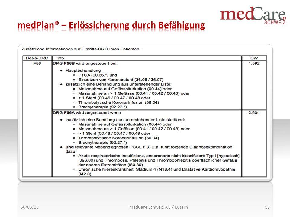 30/03/15 13 medCare Schweiz AG / Luzern