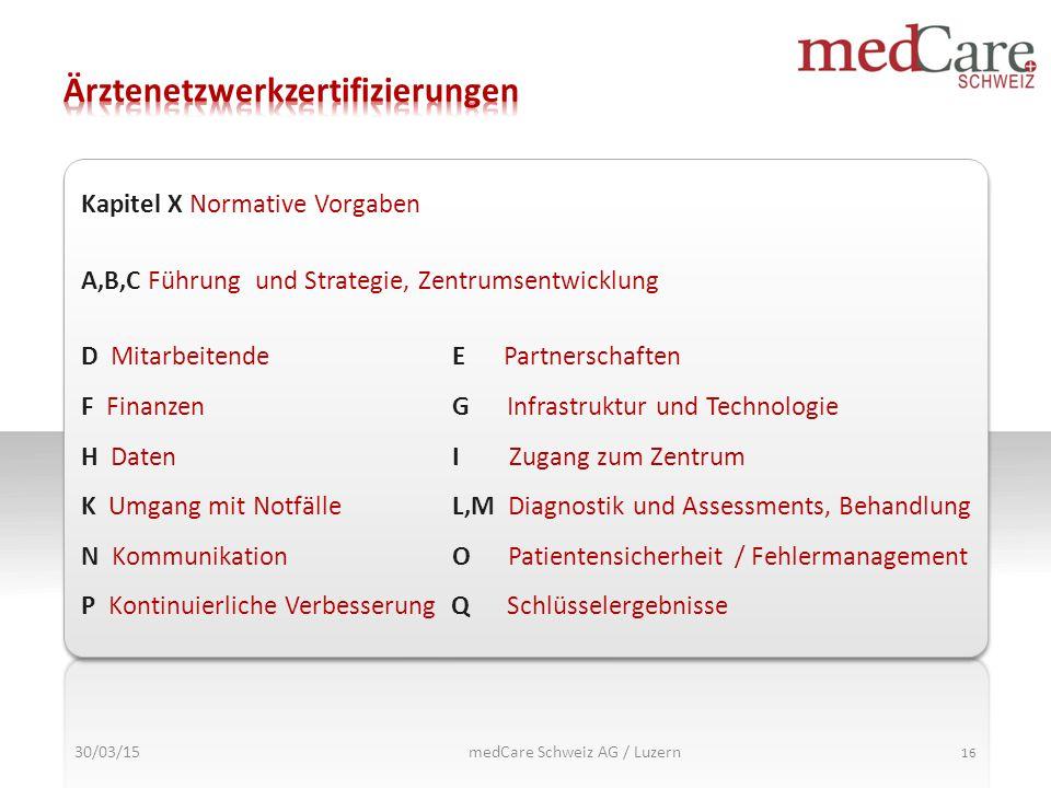 Kapitel X Normative Vorgaben A,B,C Führung und Strategie, Zentrumsentwicklung D Mitarbeitende E Partnerschaften F Finanzen G Infrastruktur und Technol